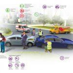 ВТБ КАСКО — страхование, компания, автокредит, правила